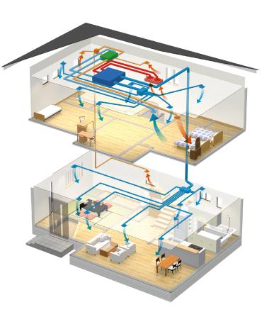 全館空調型 システム概要